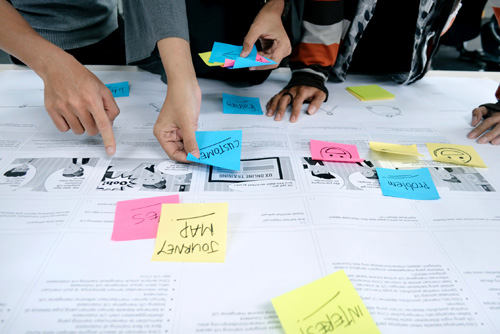 UX Roadmap and Customer Journey Mapping